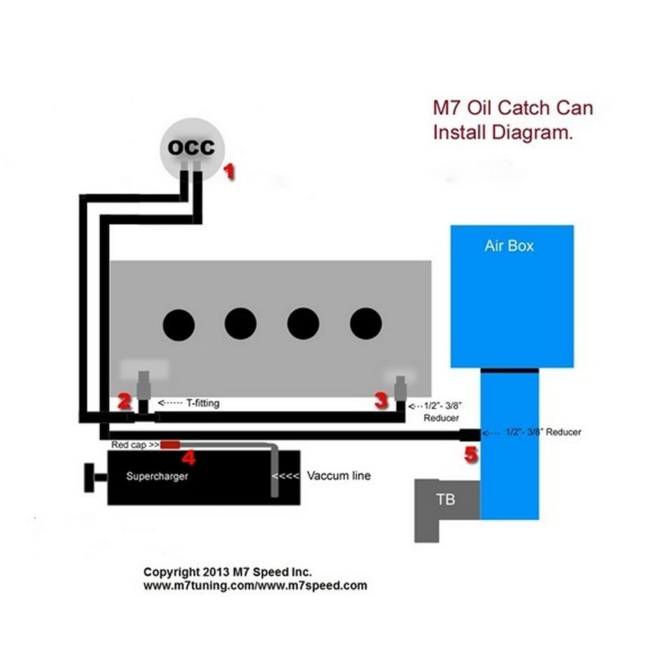 M7 Tuning Zwart Aluminium Olie-catch Reservoir (R53) (3)