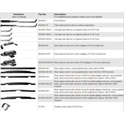 Bastuck RVS Cat Back Uitlaatsysteem (OneCooper) (1e Gen) (3)