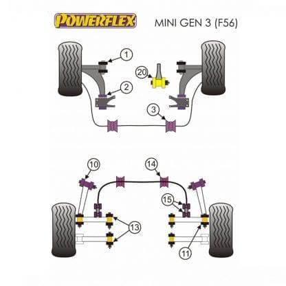 Powerflex-5