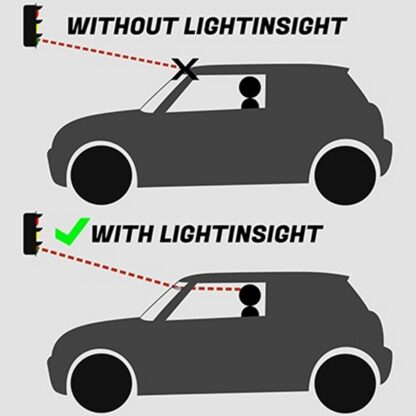 Cravenspeed LightInSight Wide-angle Stoplicht Lens (6)